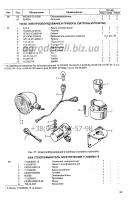 Полный перечень сборочных единиц электрооборудования патронов и розеток Т-25